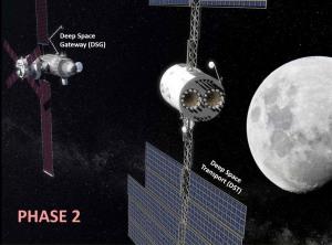 月から先の話