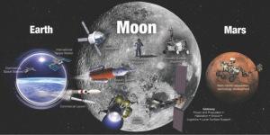 NASAはどこへ行くのか