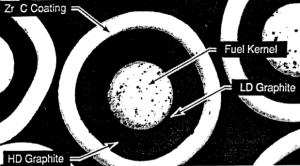 原子力ロケット用原子炉