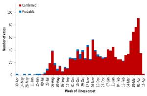 決定的な理由が見当たらないDRCのエボラ流行