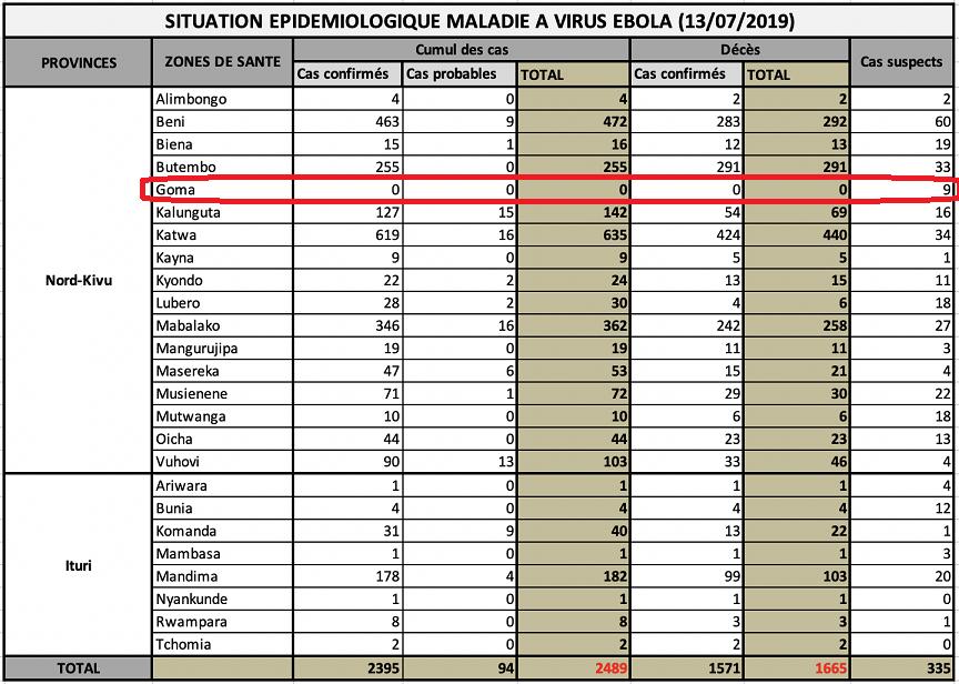 DRCエボラの理想的な対応と、資料は注意深く読むべきという教訓