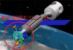 ソユーズ宇宙船帰還:そういえばあれはどーなった:ISS(ズヴェズダモジュール)の空気漏れ